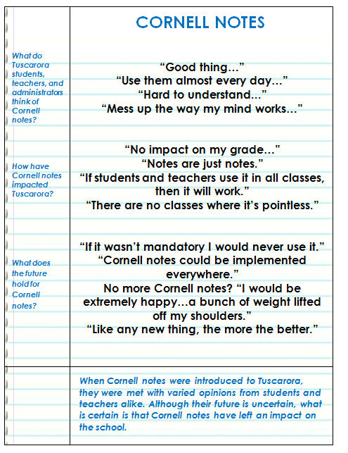 What+do+Cornell+Notes+really+do%3F