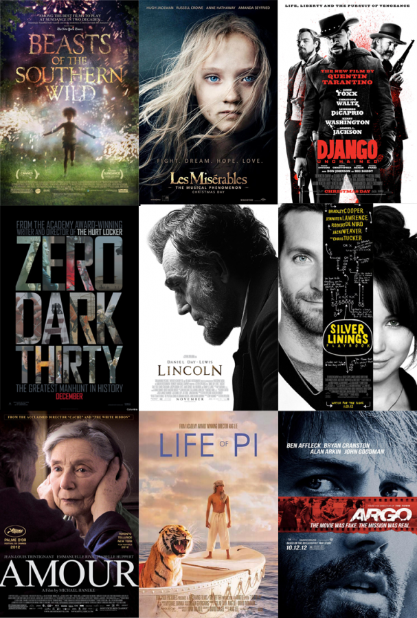 85th Academy Awards Preview